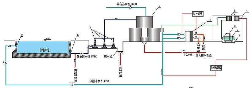 泳池机房控制电路原理图